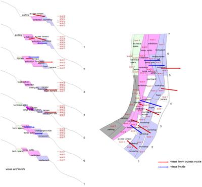plandiagram_views