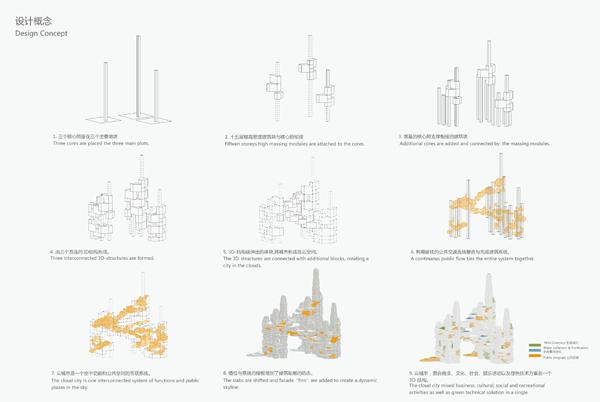 Diagram Massing concept